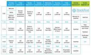 Summer Campus 2017 agenda