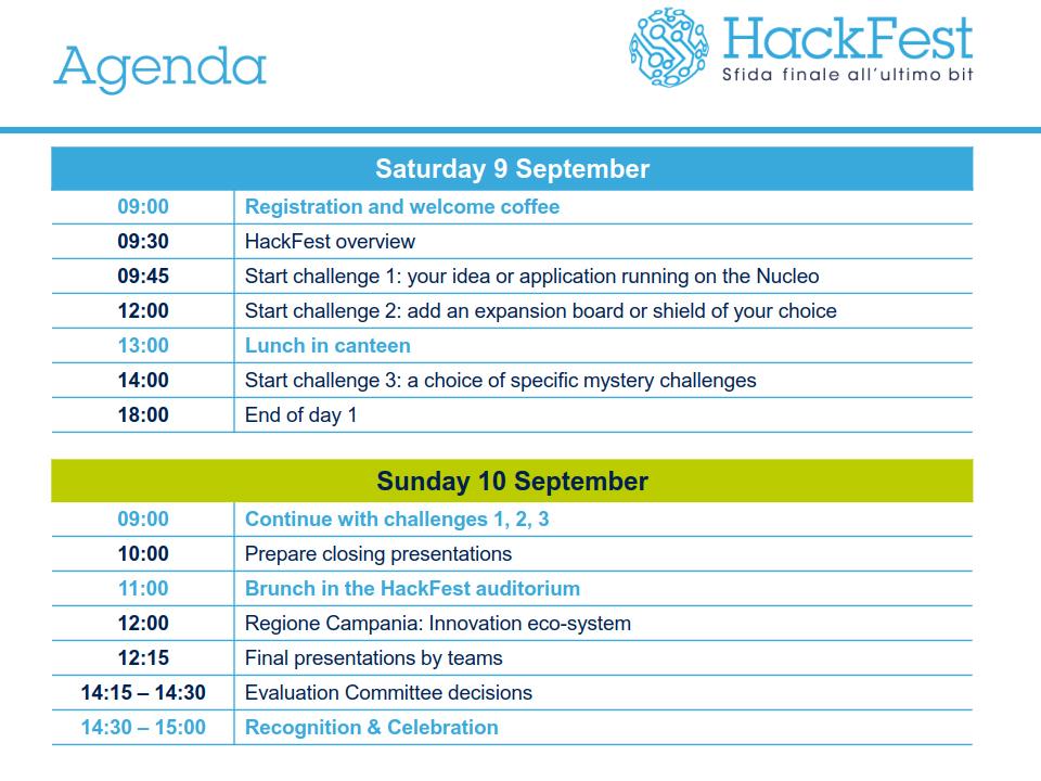 Agenda del HackFest 2017