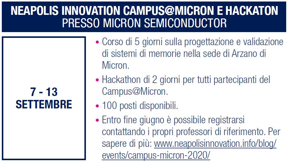innovation micron